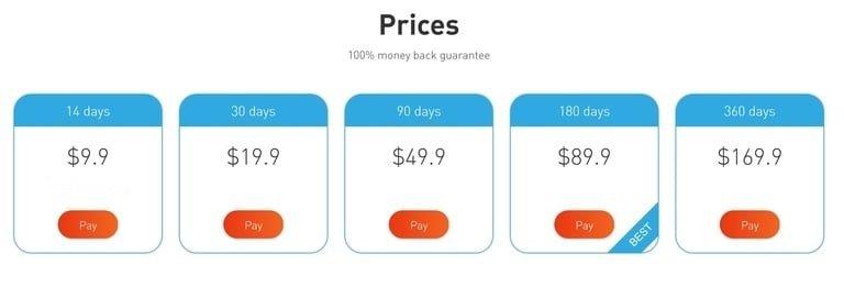 Leogram Discount